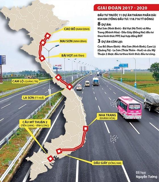 Dự án cao tốc Bắc - Nam đã giải phóng mặt bằng 69,5% ảnh 1