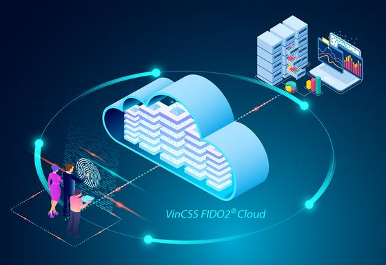 VINGROUP ra mắt dịch vụ đám mây xác thực mạnh đầu tiên của Việt Nam ảnh 2