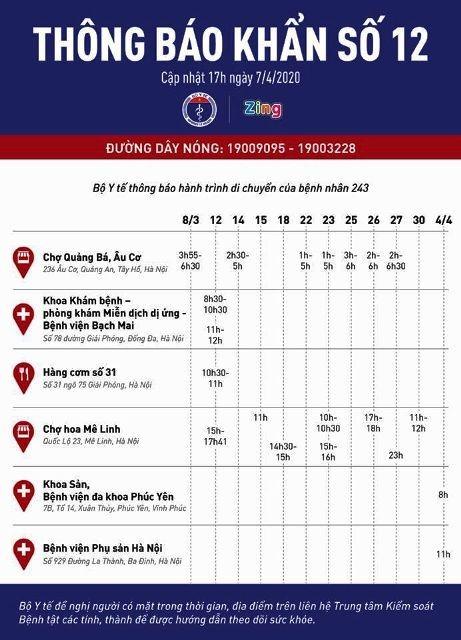 Hà Nội phong tỏa một thôn với 457 hộ để dập dịch bệnh Covid-19  ảnh 2