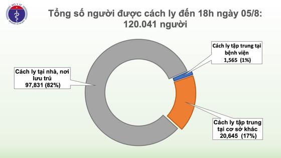 Thêm 41 ca mắc mới, dịch Covid-19 lan tới Lạng Sơn, Bắc Giang ảnh 2