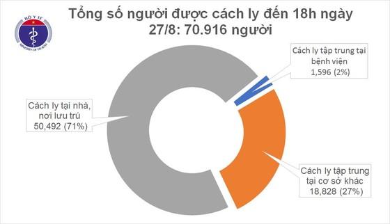 Thêm 2 ca mắc mới, Việt Nam có 1.036 ca mắc Covid-19 ảnh 1