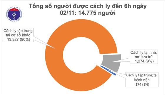 Tròn 2 tháng Việt Nam không có ca mắc mới Covid-19 trong cộng đồng ảnh 2