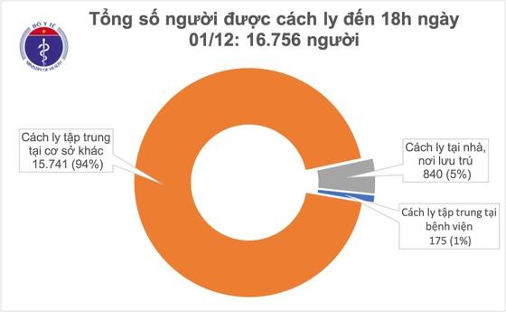 Thêm 4 ca mắc mới Covid-19, trong đó có 2 ca lây nhiễm trong cộng đồng ảnh 2