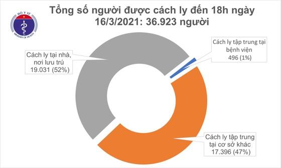Một nam thanh niên ở TP Chí Linh mắc Covid-19, hơn 36.900 người phải cách ly ảnh 2