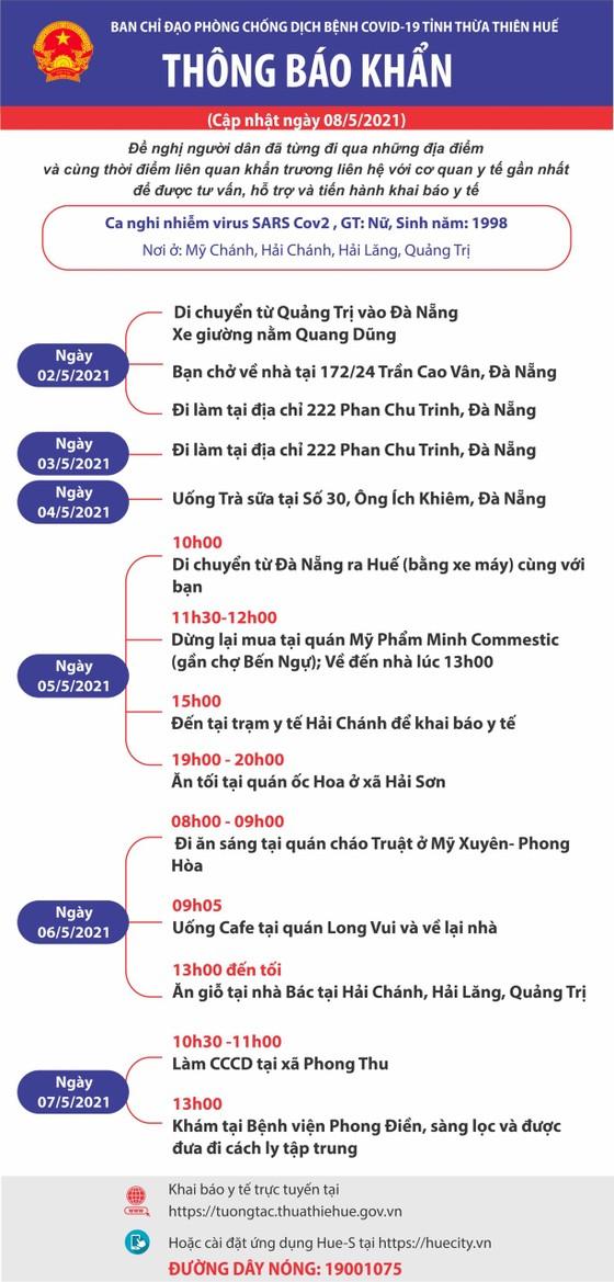 Ghi nhận ca nghi dương tính SARS-CoV-2, Thừa Thiên - Huế giãn cách xã hội 4 xã, thị trấn ảnh 1