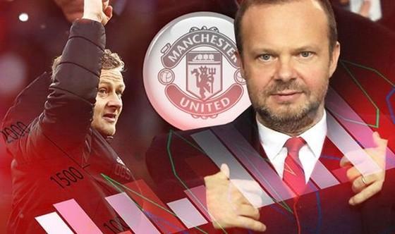 """Man.United và chiến thuật """"núp gió"""" ảnh 1"""