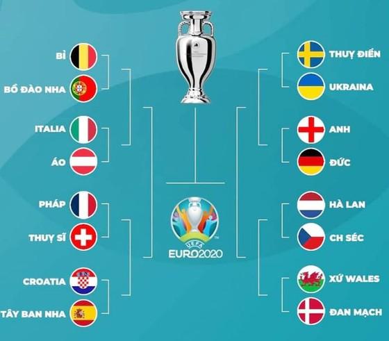 Vòng 1/8: Trước Anh sẽ là một đội tuyển Đức rất khác  ảnh 1
