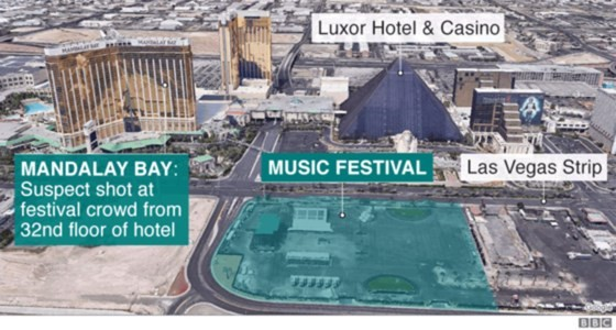 FBI không tìm thấy bằng chứng khủng bố trong vụ xả súng tại Las Vegas ảnh 2