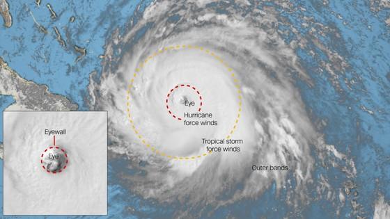 Siêu bão cấp 5 Dorian đổ bộ Bahamas ảnh 2