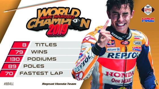 Tay đua Marc Marquez của đội Repsol Honda Team bảo toàn ngôi vị đô địch Giải MotoGP ảnh 3