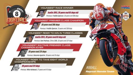 Tay đua Marc Marquez của đội Repsol Honda Team bảo toàn ngôi vị đô địch Giải MotoGP ảnh 4