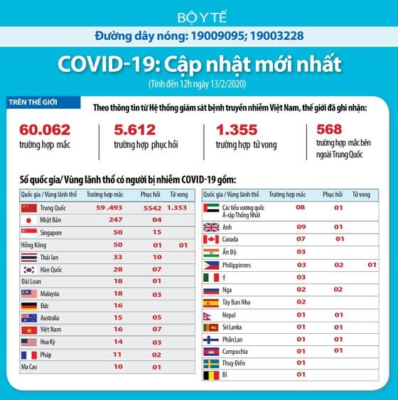 Việt Nam ghi nhận trường hợp thứ 16 dương tính với Covid-19 ảnh 1