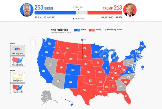 Bầu cử Mỹ 2020: Joe Biden đang dẫn trước Donald Trump ảnh 8