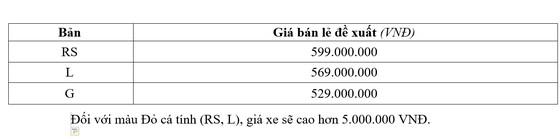 Honda City thế hệ thứ 5 chính thức ra mắt thị trường Việt Nam ảnh 5