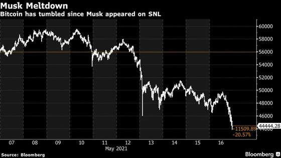 Elon Musk ám chỉ Tesla đã bán sạch 1,5 tỷ USD Bitcoin, giá đồng tiền này trượt mốc 45.000 USD - Ảnh 1.