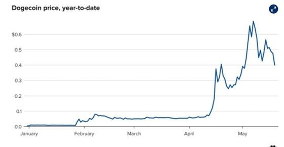 Đằng sau sự sụt giảm đột ngột của Bitcoin ảnh 4
