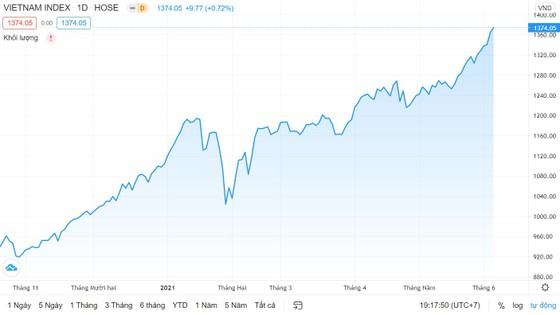 Cổ phiếu 'trà đá' nhưng tăng giá gấp 10 ảnh 2