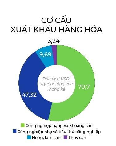 Vaccine cho 'công xưởng Việt Nam' ảnh 2