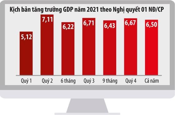 'Biến số' làn sóng Covid thứ 4 và triển vọng tăng trưởng của Việt Nam 2021 ảnh 1