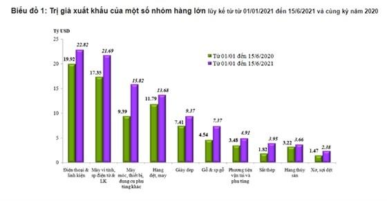 Hàng loạt hiệp hội Mỹ kêu gọi không áp thuế Việt Nam ảnh 1