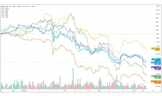 Lỗ nặng khi mua cổ phiếu ngân hàng tháng 7 ảnh 2