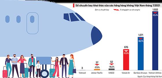 Giải cứu hàng không Việt: Chờ một phép màu ảnh 1