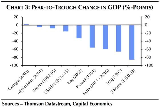 Kinh tế thế giới thế nào nếu xảy ra chiến tranh Mỹ - Triều Tiên? ảnh 1