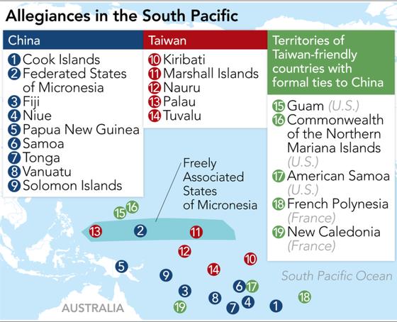 Covid-19 là cơ hội để Trung Quốc mở rộng ảnh hưởng ở Thái Bình Dương? ảnh 1