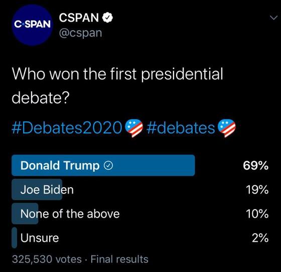Tổng thống Trump tuyên bố 'thắng lớn' trong cuộc tranh luận ảnh 1