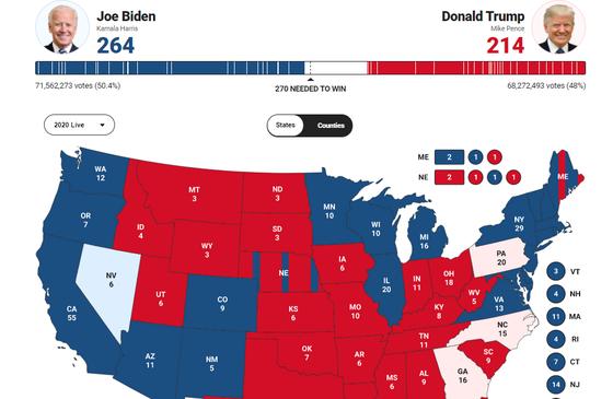Cập nhật Trực tiếp Bầu cử Mỹ: Ông Trump dẫn trước ở 2 bang ảnh 7