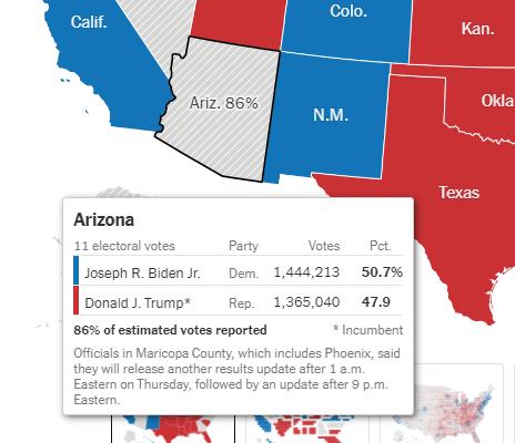 Cập nhật Trực tiếp Bầu cử Mỹ: Ông Trump dẫn trước ở 2 bang ảnh 5