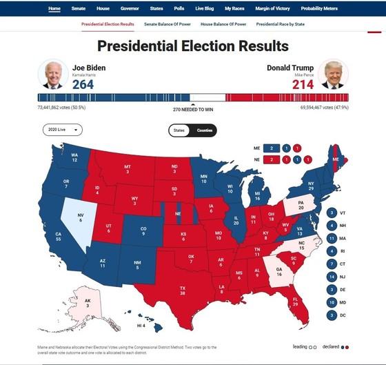 Cập nhật Trực tiếp Bầu cử Mỹ: Ông Trump dẫn trước ở 2 bang ảnh 1