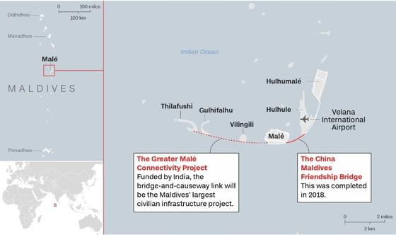 Xây dựng cơ sở hạ tầng: Cuộc tranh giành ảnh hưởng của Trung Quốc và Ấn Độ tại Maldives ảnh 1