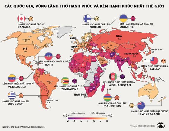 Nguồn: Báo cáo Hạnh phúc Thế giới 2021/Visual Capitalist.