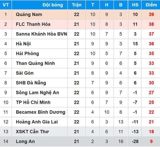 Bảng xếp hạng Toyota V.League 2017 (ngày 21-10) ảnh 1