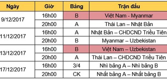 Lịch thi đấu của U23 Việt Nam tại M-150 Cup 2017 ảnh 1