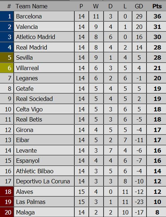 Real Madrid – Sevilla: Đội khách gặp khó tại Bernabeu ảnh 4