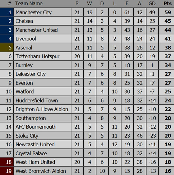 0g30 ngày 2-1, Everton - Manchester United: Quỷ đỏ lại gặp khó? ảnh 3