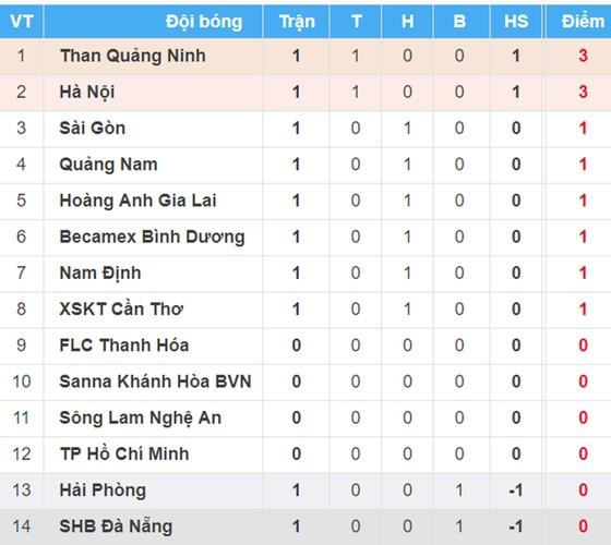 Bảng xếp hạng vòng 1 Nuti Café V-League 2018 (ngày 11-3) ảnh 1