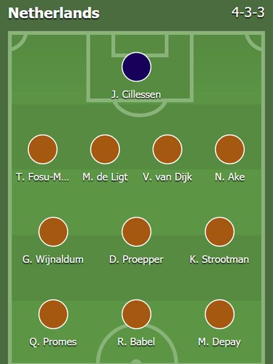 """Giao hữu bóng đá quốc tế (đêm 23-3): Cơn lốc màu da cam có """"quét"""" nổi Tam Sư ảnh 1"""