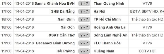 Vòng 5 - Nuti Café V.League-2018: Bình Dương tiếp FLC Thanh Hóa ảnh 1