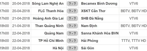 Lịch thi đấu vòng 6-Nuti Café V.League 2018: Sông Lam Nghệ An gặp Bình Dương ảnh 1