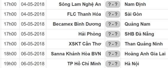 Lịch thi đấu vòng 7-Nuti Café V.League 2018: Bình Dương tiếp ĐKVĐ Quảng Nam ảnh 1