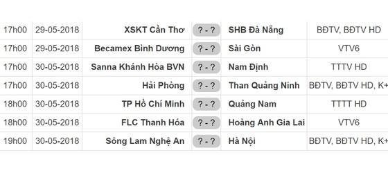 Lịch thi đấu vòng 10 - Nuti Cafe V.League 2018: FLC Thanh Hóa gặp Hoàng Anh Gia Lai ảnh 1