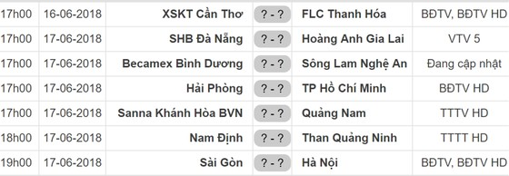 Lịch thi đấu Vòng 14 Nuti Cafe V.League 2018: Sài Gòn tiếp Hà Nội ảnh 1