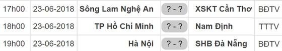 Lịch vòng 15 Nuti Cafe V.League 2018: Hà Nội tiếp SHB Đà Nẵng ảnh 1