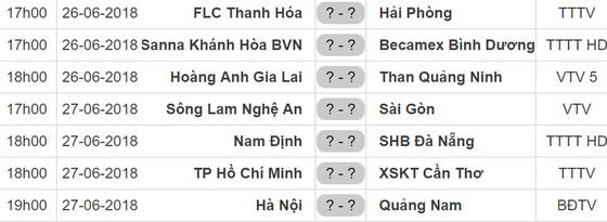 Lịch thi đấu vòng 16 Nuti Cafe V.League 2018: Hoàng Anh Gia Lai tiếp Than Quảng Ninh ảnh 1