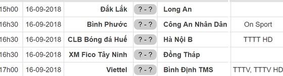 Lịch vòng 16 Giải Bóng đá Hạng nhất Quốc gia - An Cường 2018: Viettel tiếp Bình Định ảnh 1