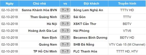 """Lịch thi đấu vòng 25 Nuti Cafe V.League 2018: """"Nóng"""" trên sân Thiên Trường và Hàng Đẫy ảnh 1"""