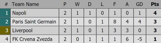 Kết quả Champions League (rạng sáng 4-10): Barcelona, Atletico Madrid cùng thắng ảnh 3